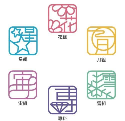 宝塚の組み分けはどうやって決まるの?組の特徴や人気の組は?
